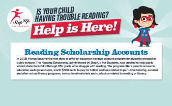Is your child having trouble reading? Help is here