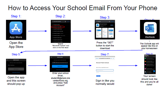 How to access your school email