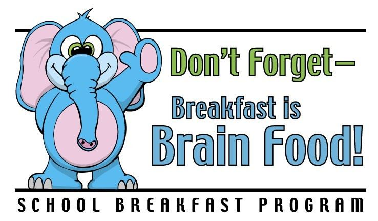 National School Breakfast Program