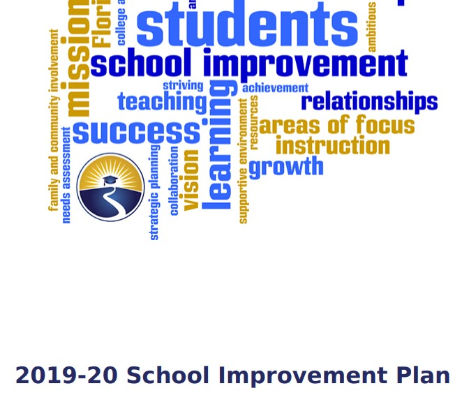 WMSS School Improvement Plan